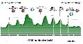 Haut Bugey VTT : Cyclosportive La Bisou